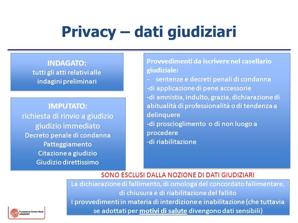 Privacy – dati giudiziari