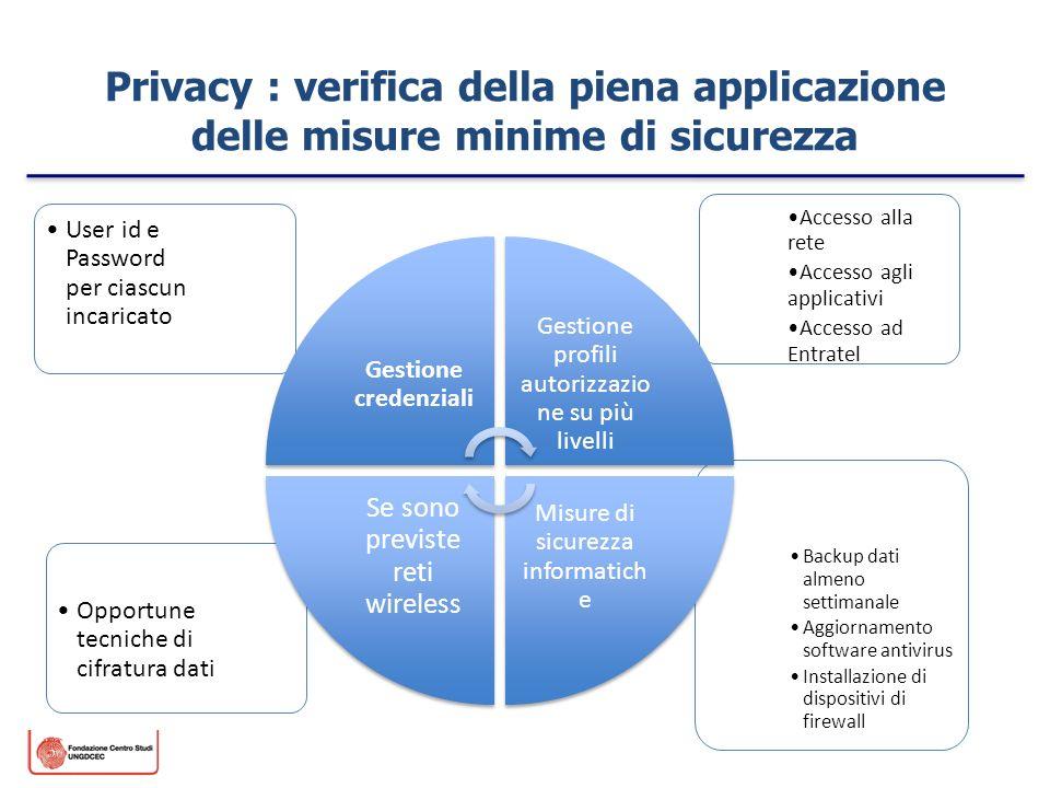Privacy : verifica della piena applicazione delle misure minime di sicurezza