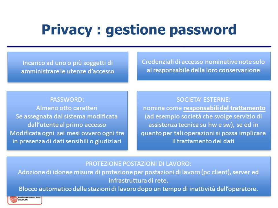 Privacy : gestione password