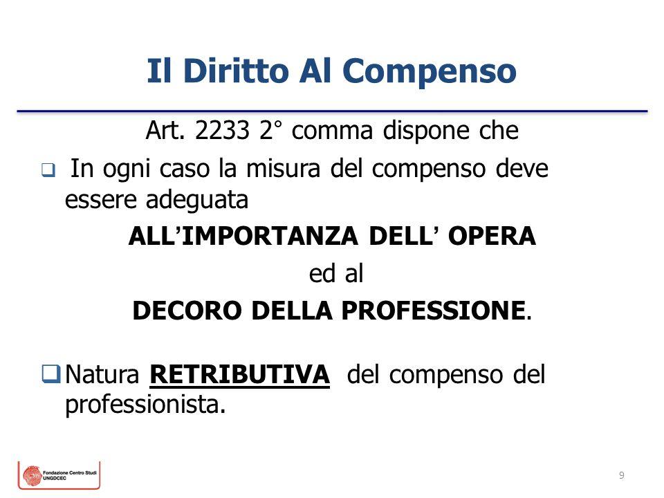 ALL'IMPORTANZA DELL' OPERA DECORO DELLA PROFESSIONE.