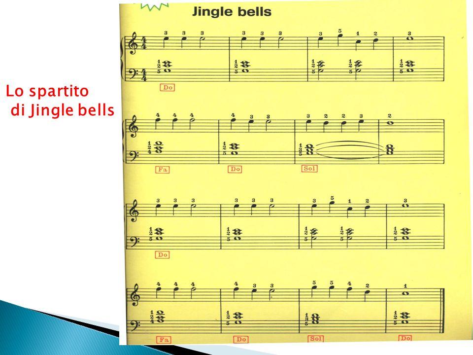 Lo spartito di Jingle bells