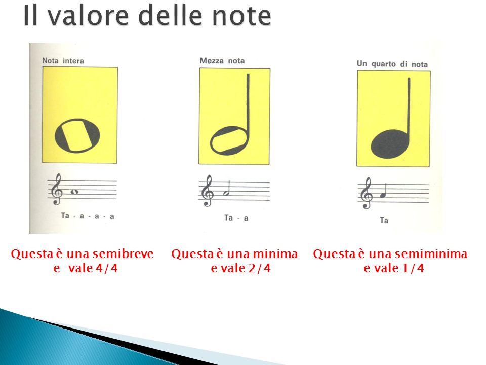 Il valore delle note Questa è una semibreve e vale 4/4