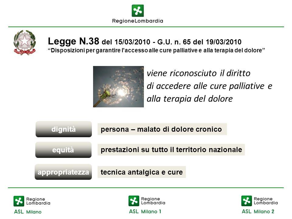 Legge N.38 del 15/03/2010 - G.U. n. 65 del 19/03/2010