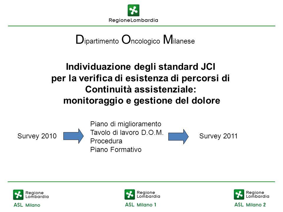 Dipartimento Oncologico Milanese