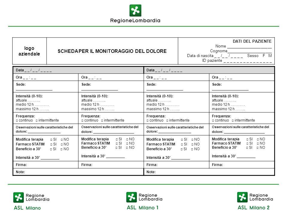 SCHEDA PER IL MONITORAGGIO DEL DOLORE