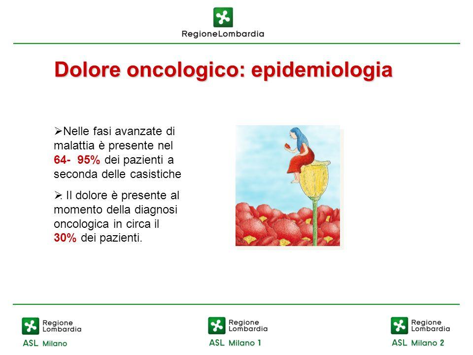 Dolore oncologico: epidemiologia