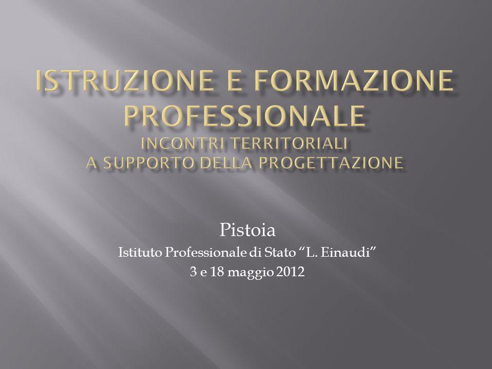 Istituto Professionale di Stato L. Einaudi