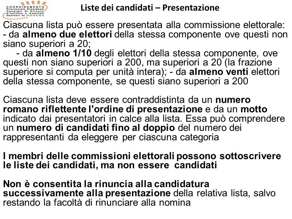 Liste dei candidati – Presentazione