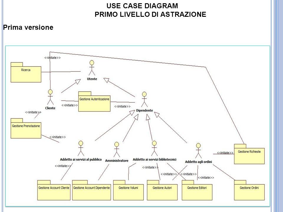 USE CASE DIAGRAM PRIMO LIVELLO DI ASTRAZIONE Prima versione