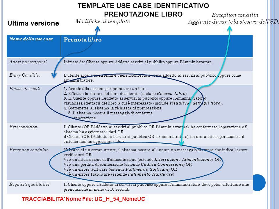 TEMPLATE USE CASE IDENTIFICATIVO