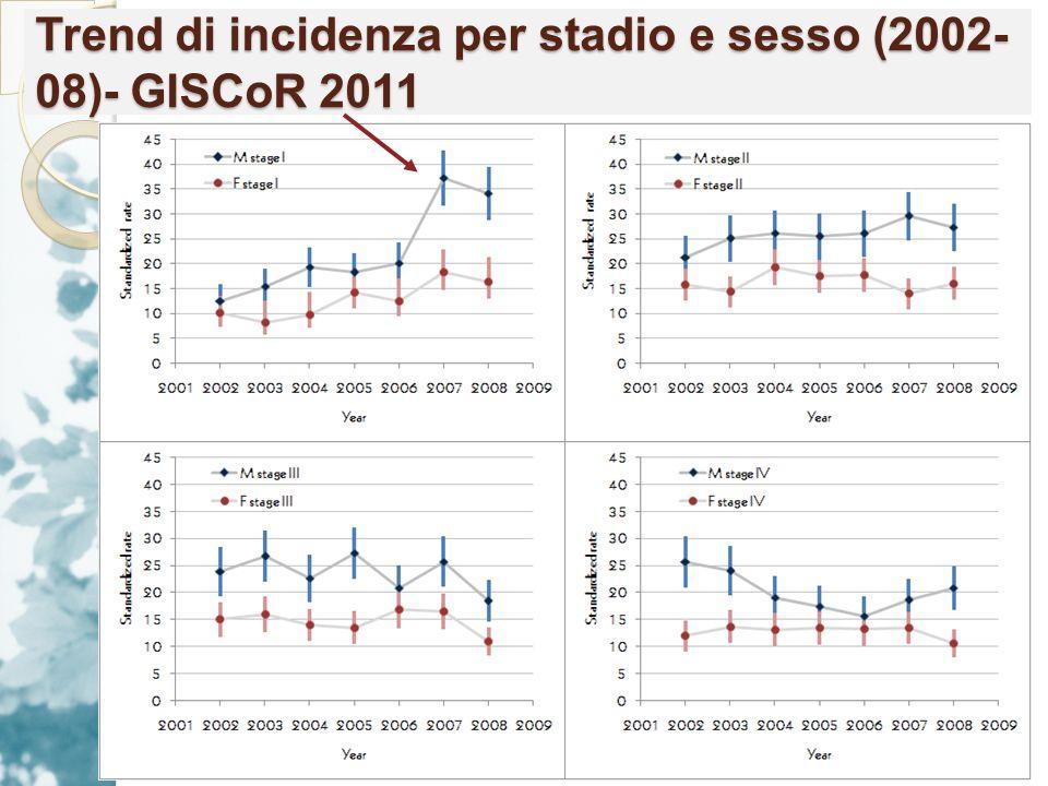 Trend di incidenza per stadio e sesso (2002-08)- GISCoR 2011