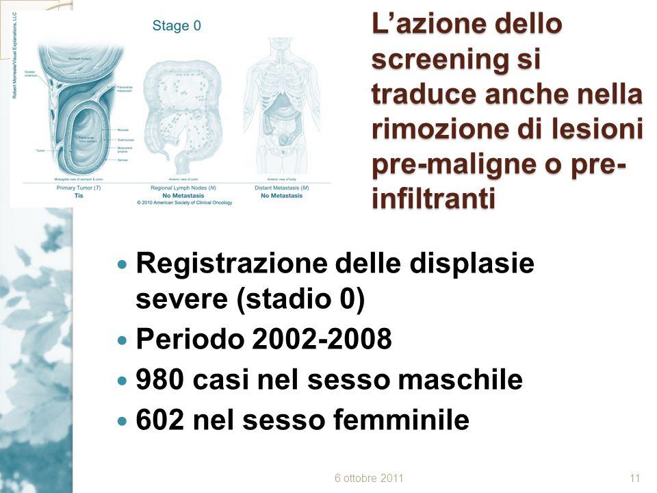 Registrazione delle displasie severe (stadio 0) Periodo 2002-2008