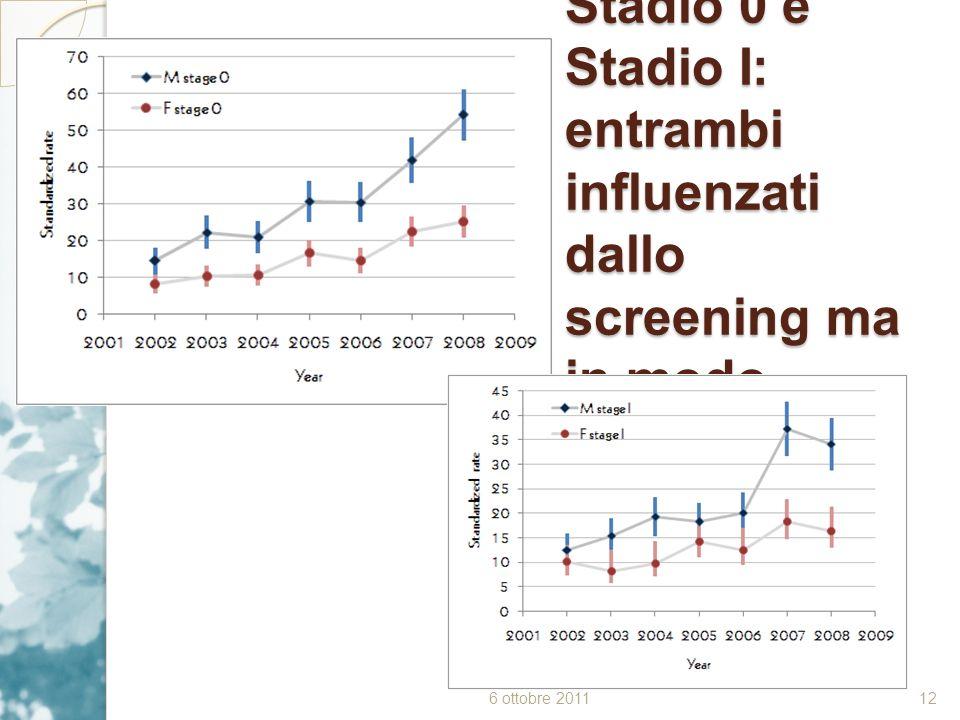 Stadio 0 e Stadio I: entrambi influenzati dallo screening ma in modo diverso
