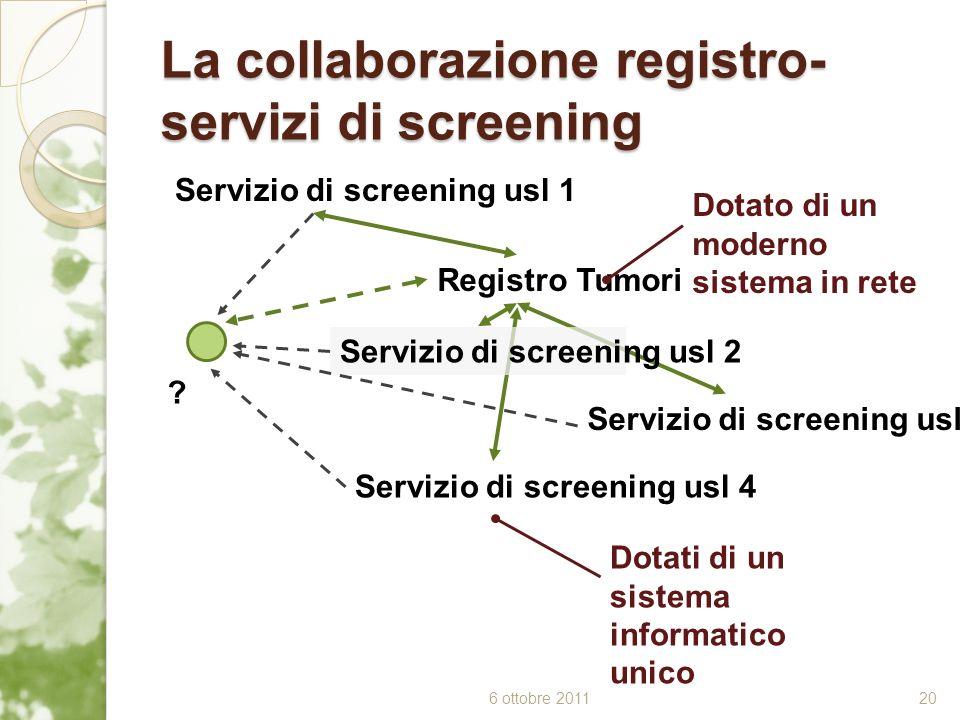 La collaborazione registro-servizi di screening