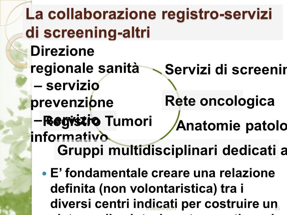La collaborazione registro-servizi di screening-altri