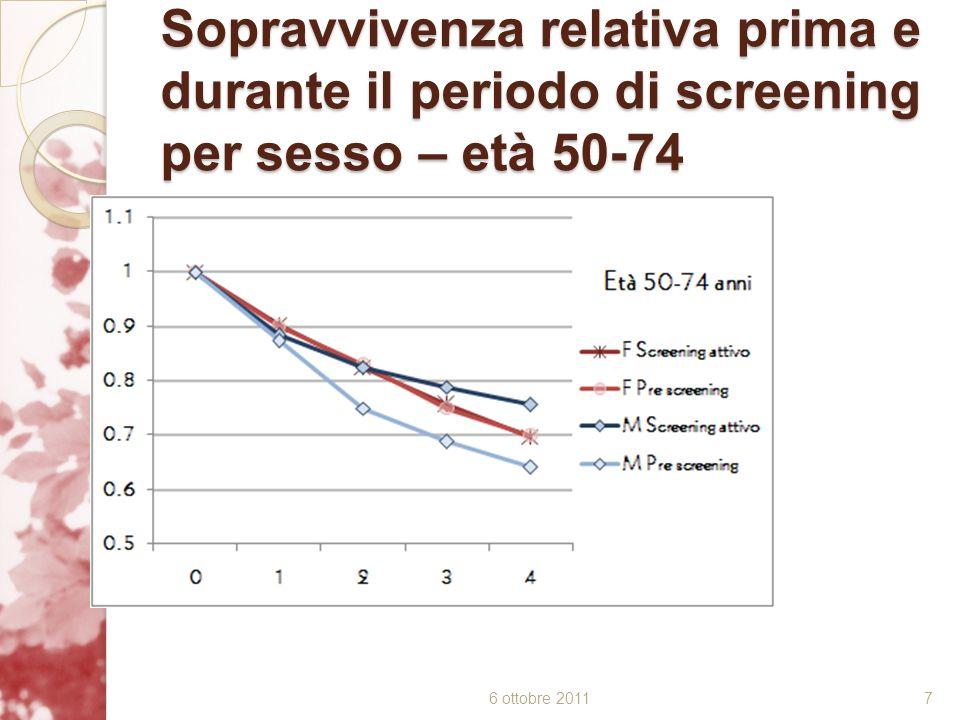 Sopravvivenza relativa prima e durante il periodo di screening per sesso – età 50-74