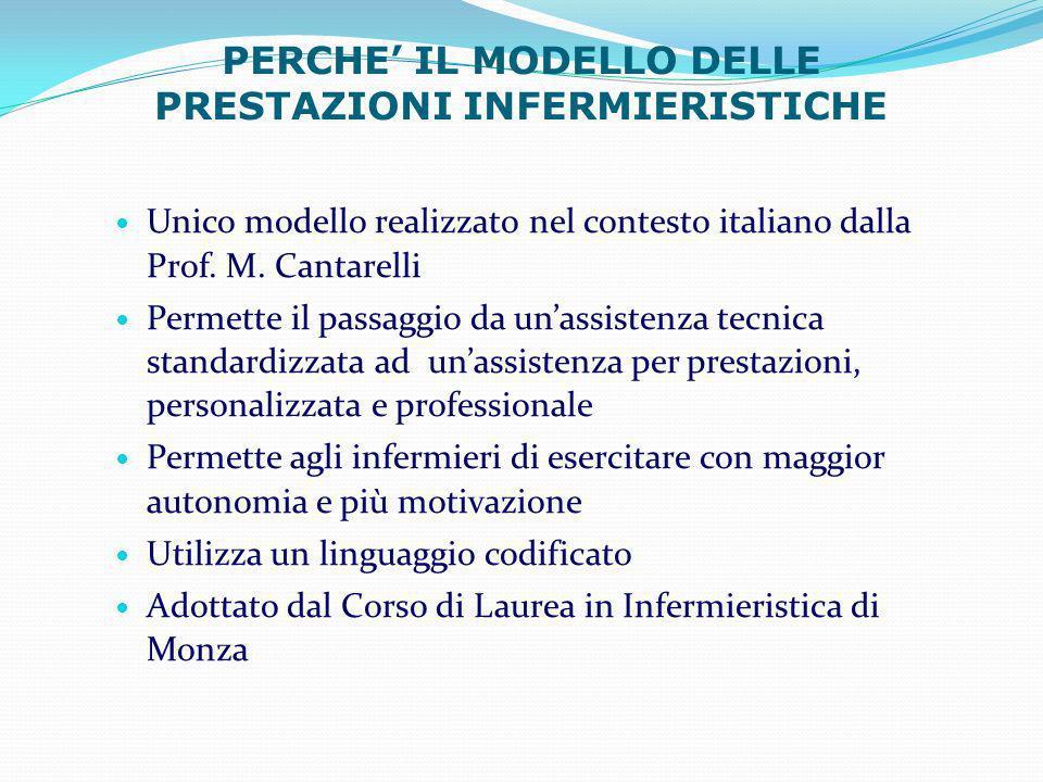 PERCHE' IL MODELLO DELLE PRESTAZIONI INFERMIERISTICHE