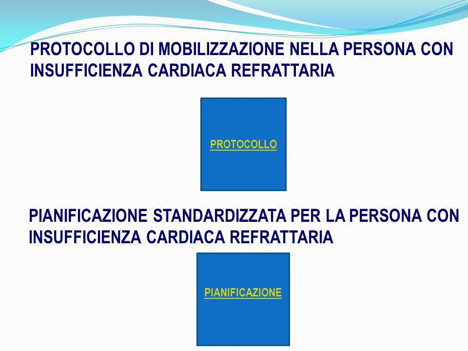 Protocollo di mobilizzazione nella persona con INSUFFICIENZA CARDIACA REFRATTARIA