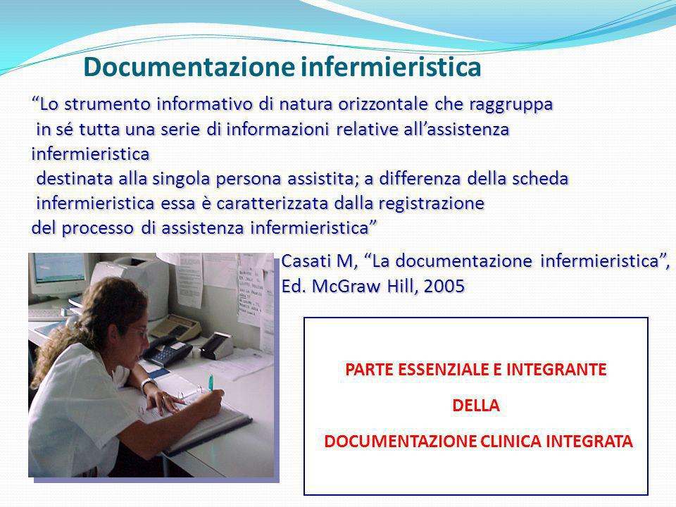 Parte essenziale e integrante Documentazione Clinica Integrata