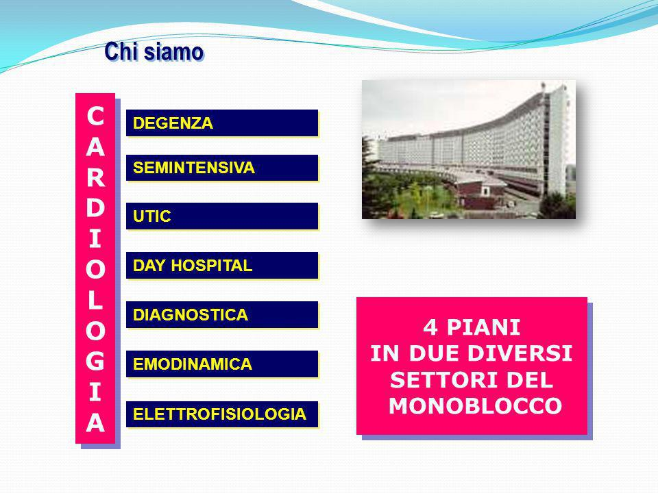 Heartline s martino genova cardiology meeting ppt scaricare for Piani piani del condominio a due piani