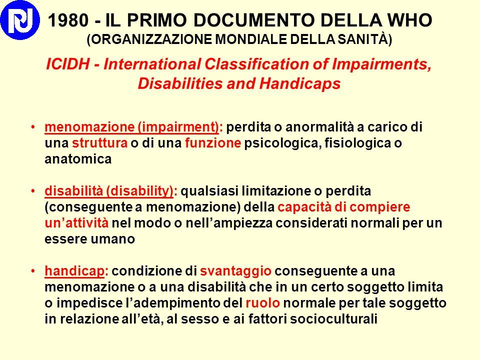 1980 - IL PRIMO DOCUMENTO DELLA WHO (ORGANIZZAZIONE MONDIALE DELLA SANITÀ)