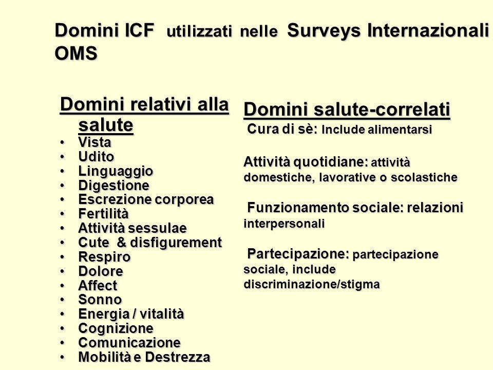 Domini ICF utilizzati nelle Surveys Internazionali OMS