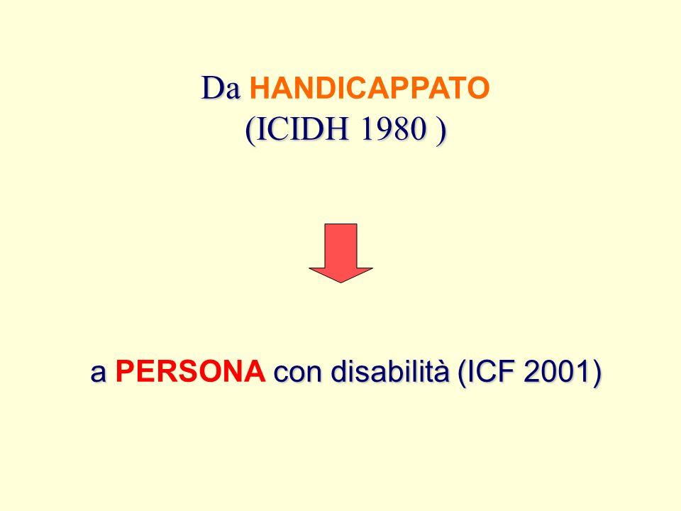 a PERSONA con disabilità (ICF 2001)