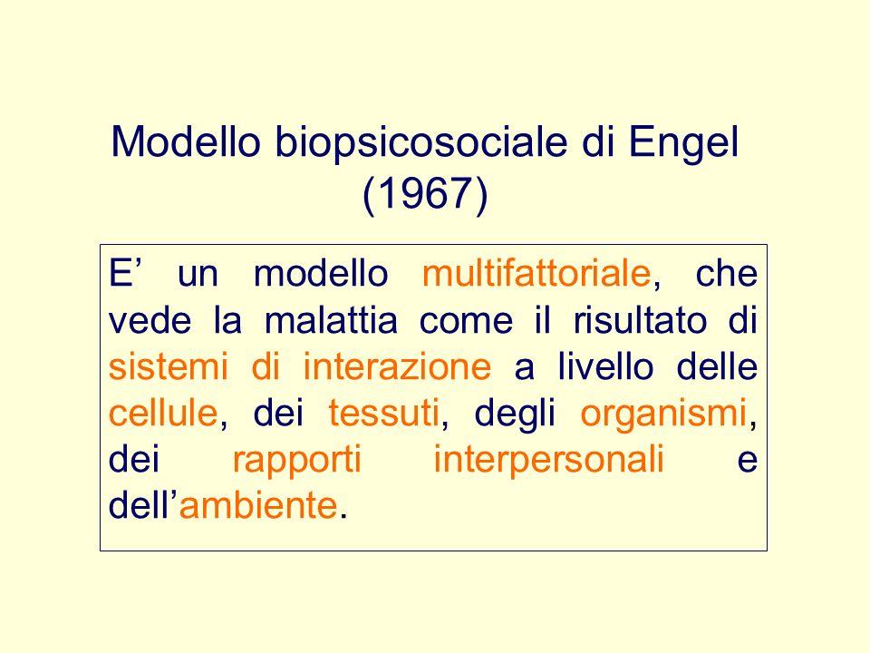 Modello biopsicosociale di Engel (1967)