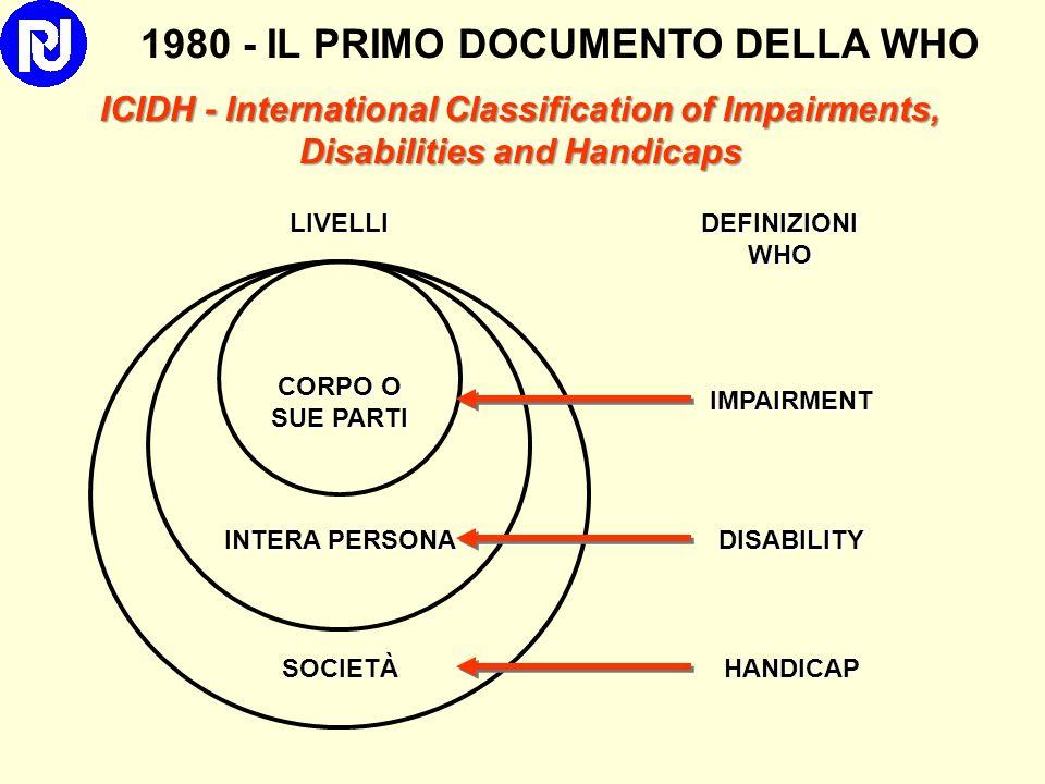 1980 - IL PRIMO DOCUMENTO DELLA WHO