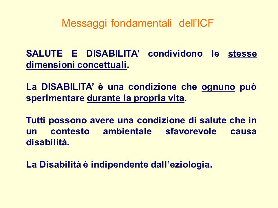 Messaggi fondamentali dell'ICF