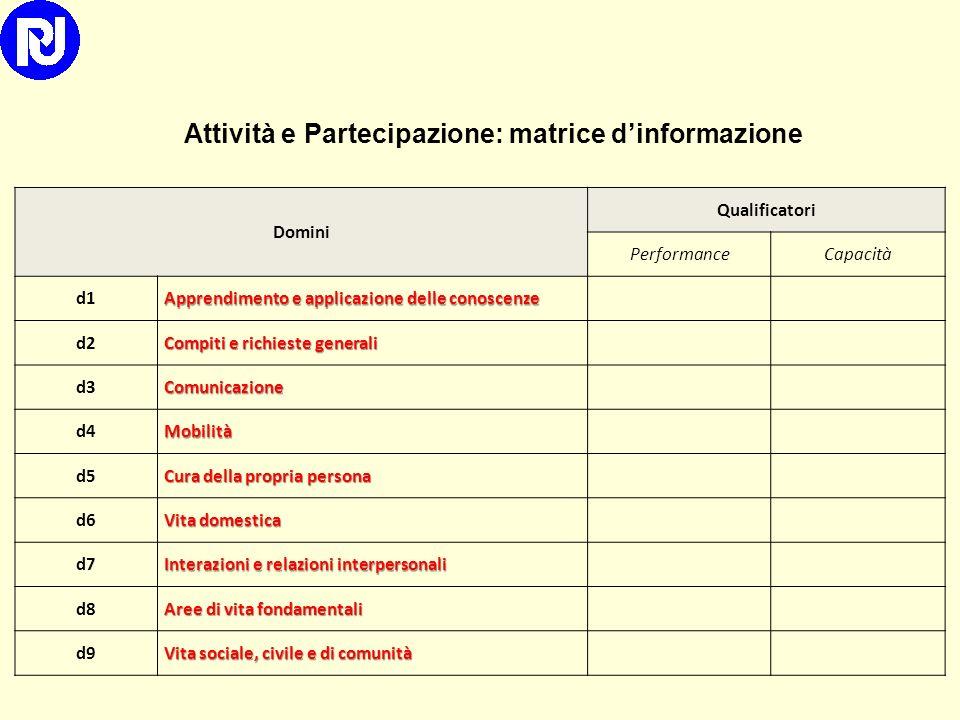 Attività e Partecipazione: matrice d'informazione