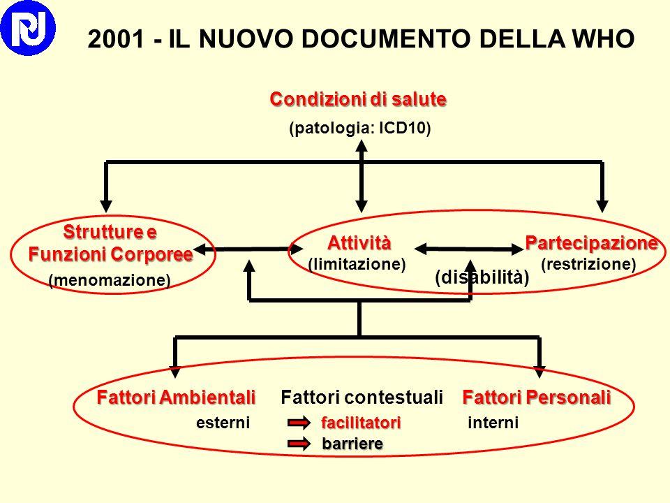 2001 - IL NUOVO DOCUMENTO DELLA WHO