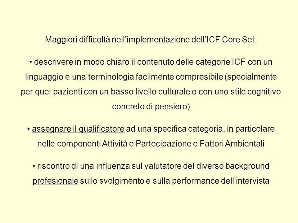 Maggiori difficoltà nell'implementazione dell'ICF Core Set:
