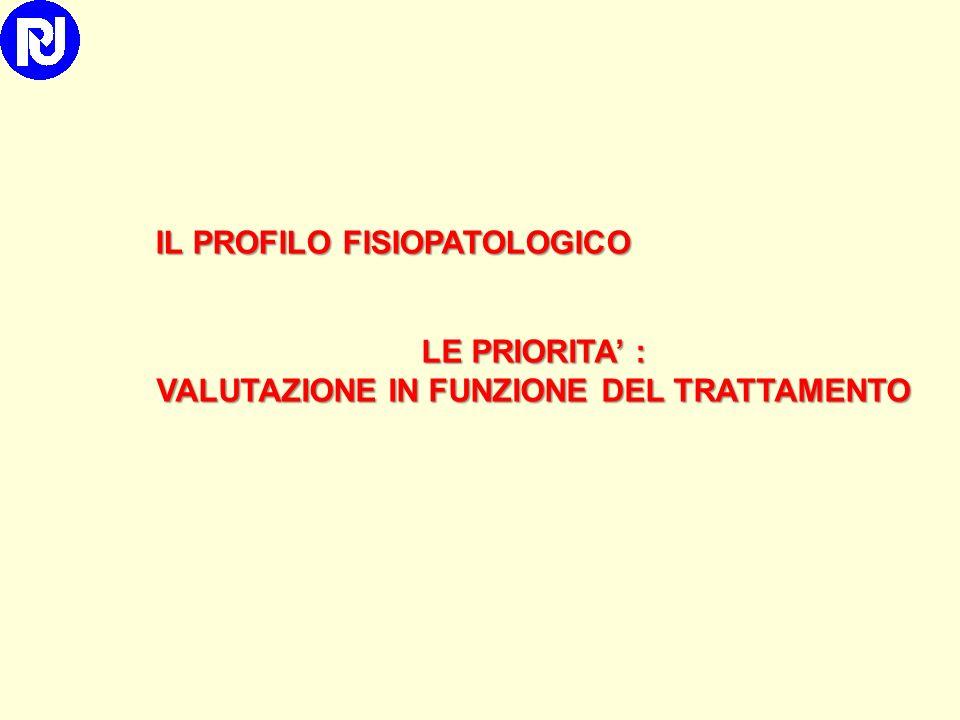 IL PROFILO FISIOPATOLOGICO