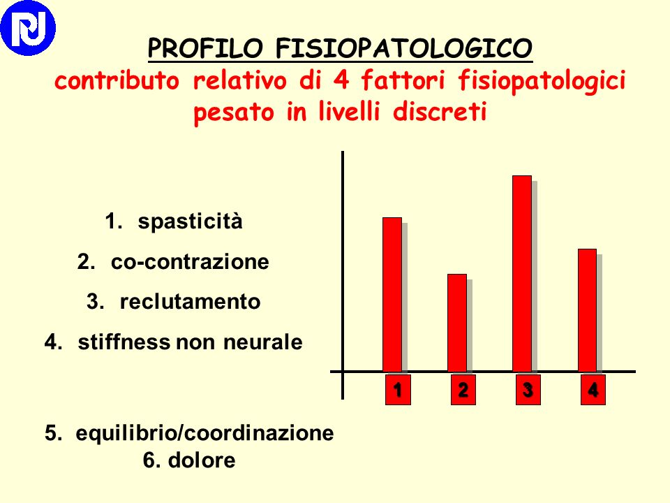 PROFILO FISIOPATOLOGICO equilibrio/coordinazione