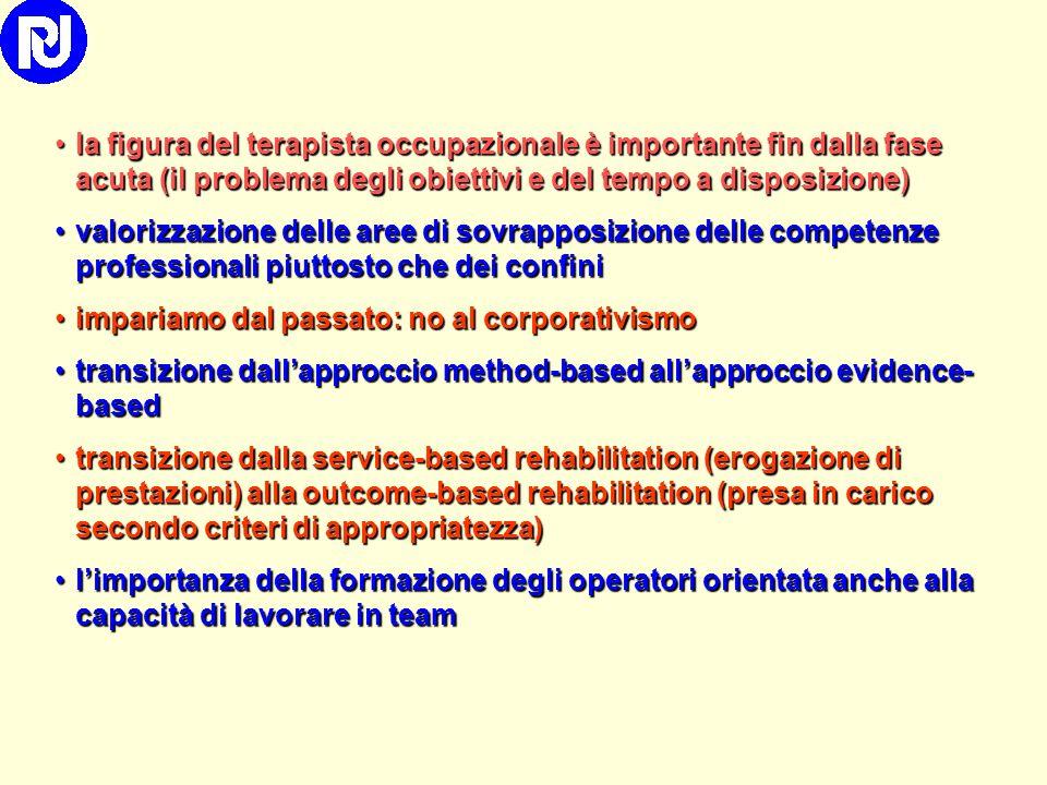 la figura del terapista occupazionale è importante fin dalla fase acuta (il problema degli obiettivi e del tempo a disposizione)