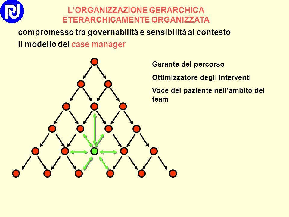 L'ORGANIZZAZIONE GERARCHICA ETERARCHICAMENTE ORGANIZZATA