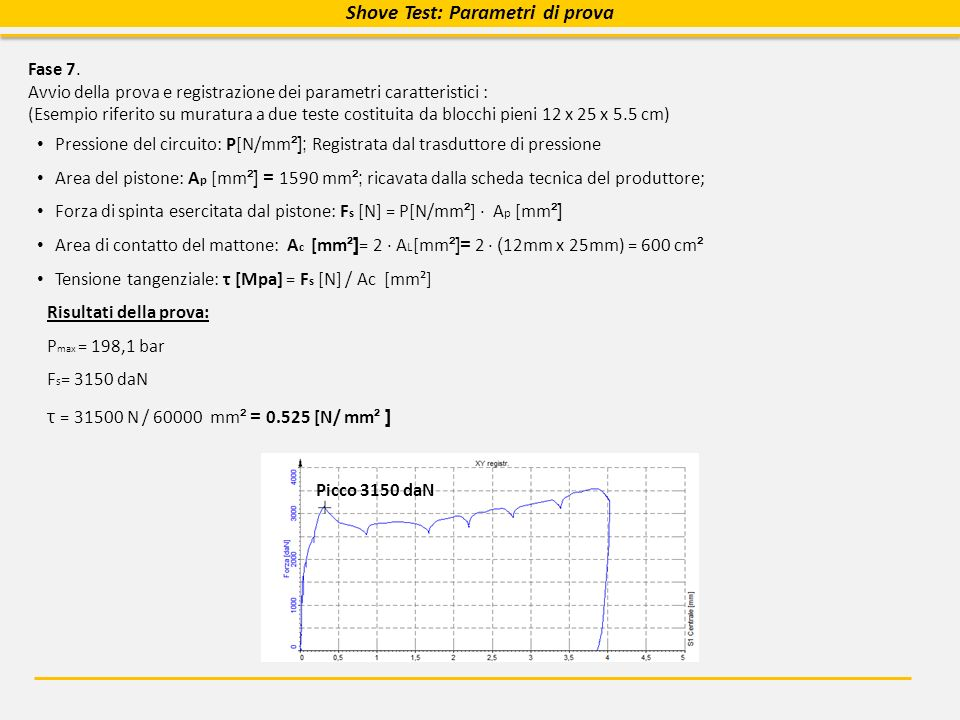 Shove Test: Parametri di prova