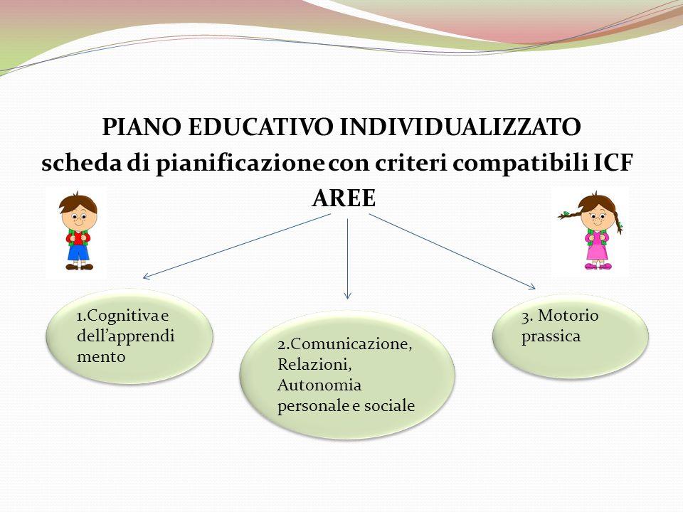 PIANO EDUCATIVO INDIVIDUALIZZATO scheda di pianificazione con criteri compatibili ICF AREE