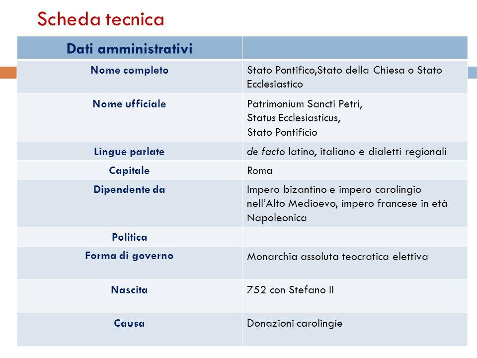 Scheda tecnica Dati amministrativi Nome completo