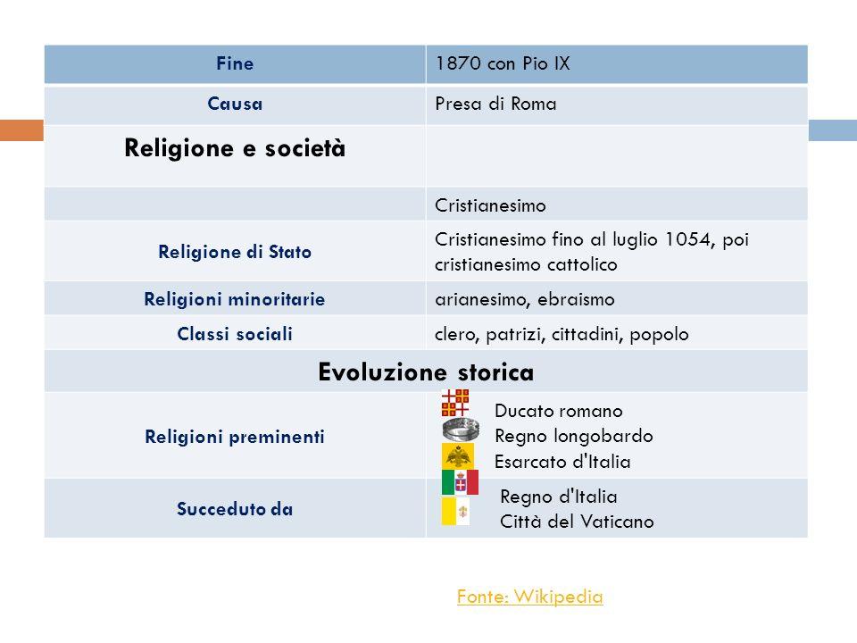 Religioni minoritarie