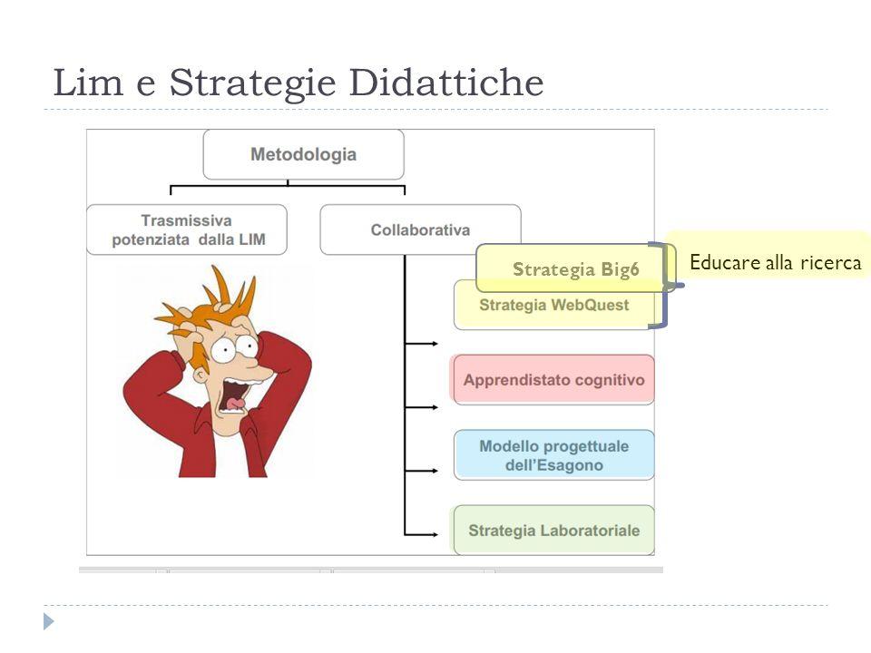 Lim e Strategie Didattiche
