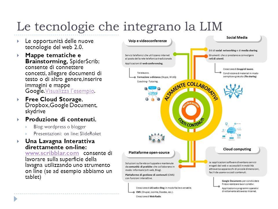 Le tecnologie che integrano la LIM