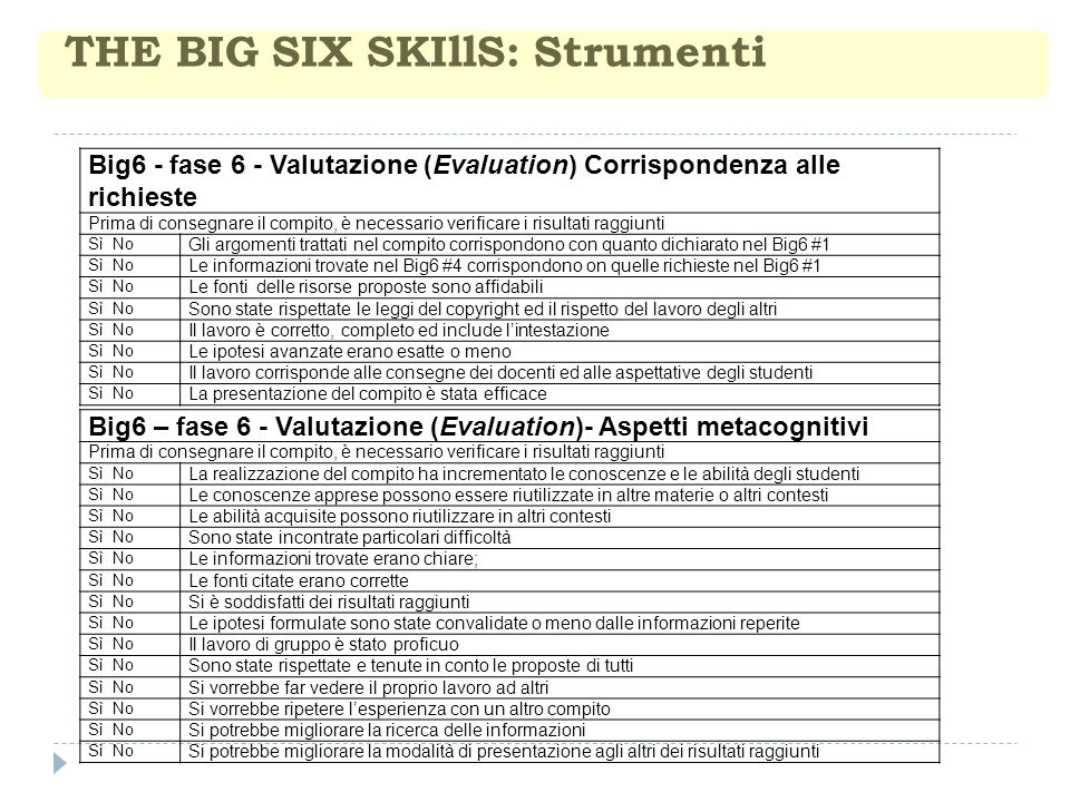 THE BIG SIX SKIllS: Strumenti