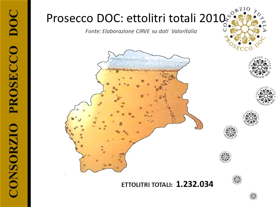 Prosecco DOC: ettolitri totali 2010