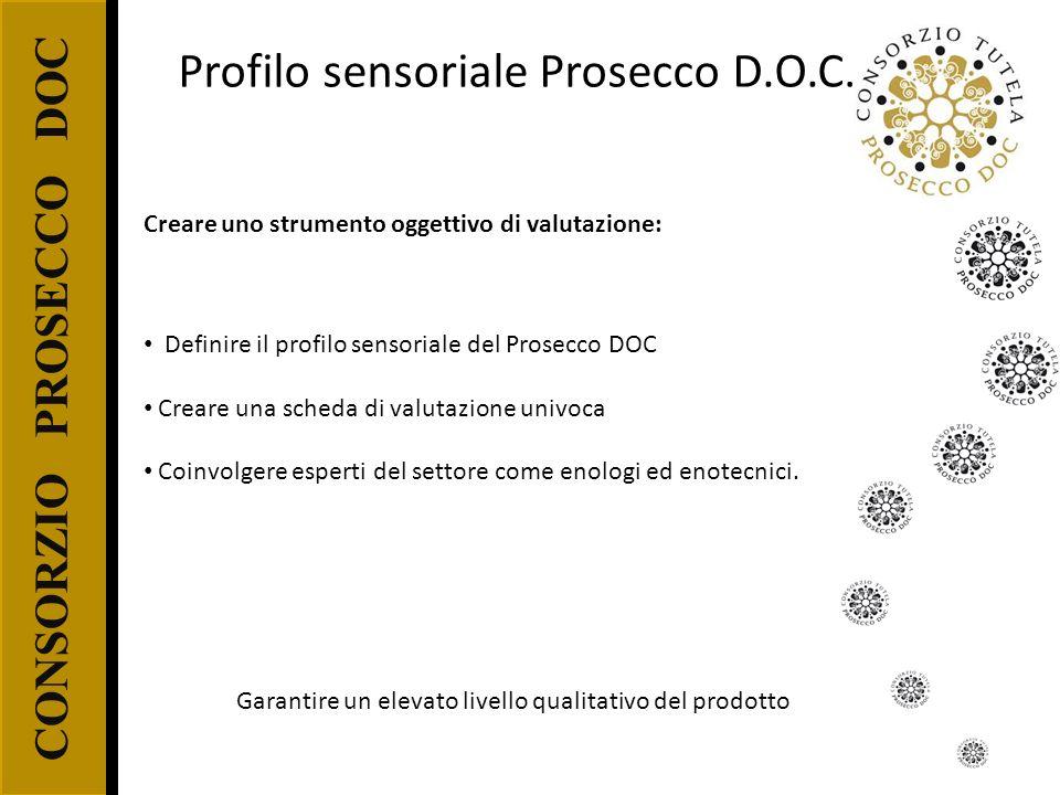 Profilo sensoriale Prosecco D.O.C.
