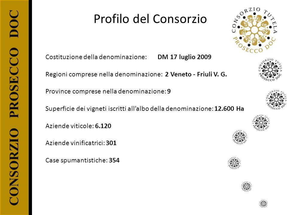 Profilo del Consorzio CONSORZIO PROSECCO DOC
