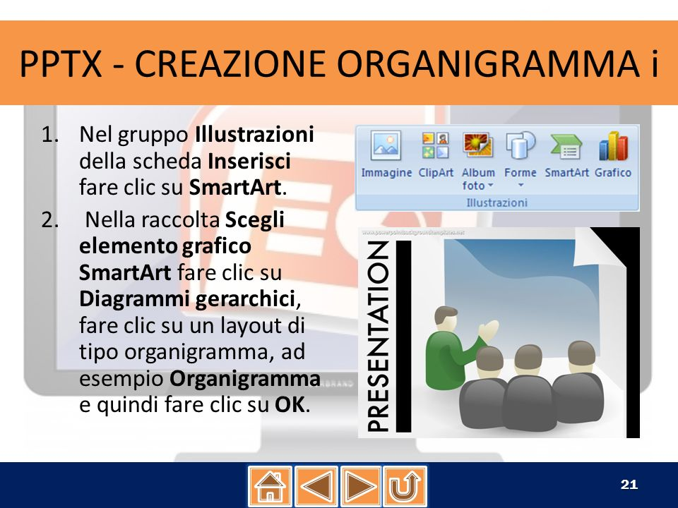 PPTX - CREAZIONE ORGANIGRAMMA i