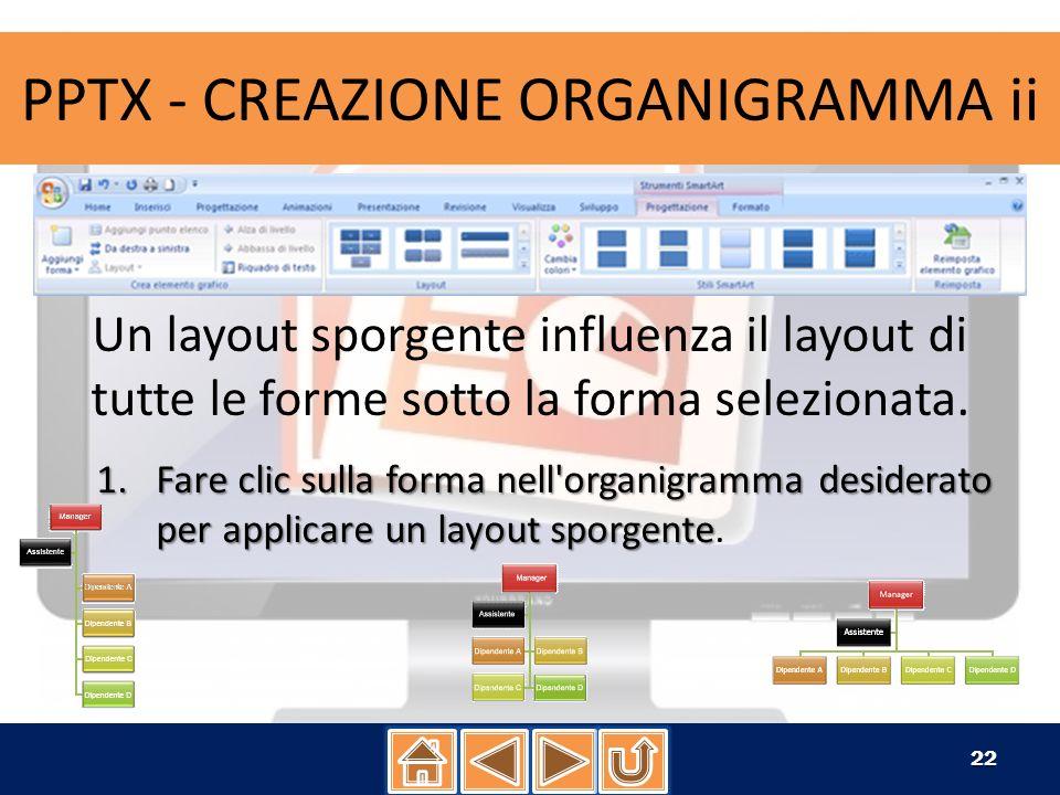 PPTX - CREAZIONE ORGANIGRAMMA ii
