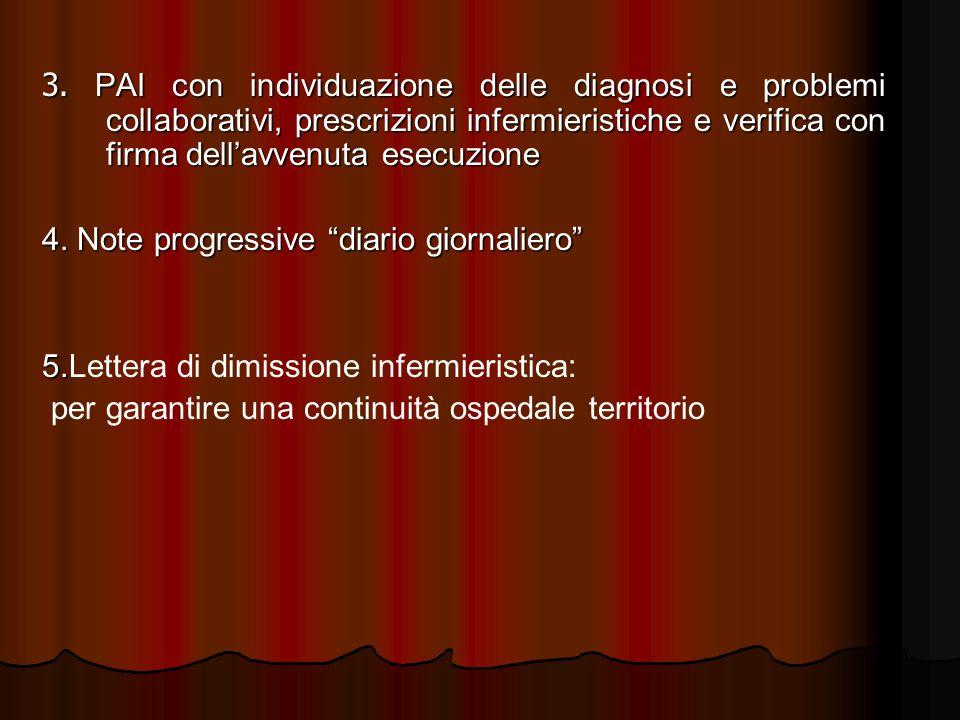 3. PAI con individuazione delle diagnosi e problemi collaborativi, prescrizioni infermieristiche e verifica con firma dell'avvenuta esecuzione